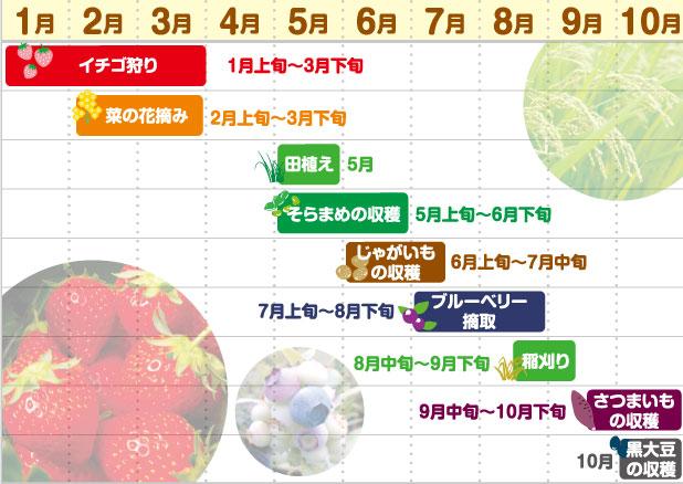 農業体験カレンダー